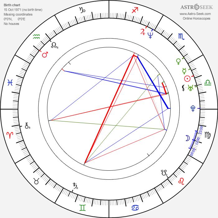 Jadwiga Basińska - Astrology Natal Birth Chart