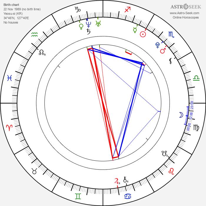 Jae Hoon - Astrology Natal Birth Chart