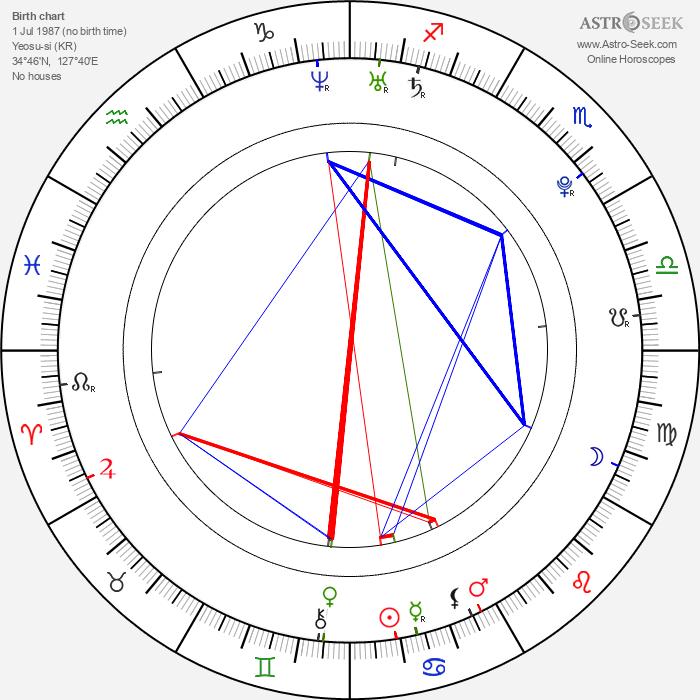 Jae-hyeon Ahn - Astrology Natal Birth Chart