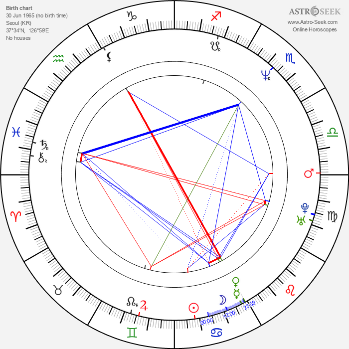 Jae-hyeon Jo - Astrology Natal Birth Chart