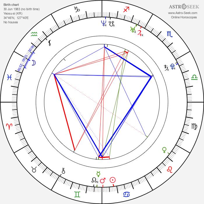Jae-hyeong Jeon - Astrology Natal Birth Chart