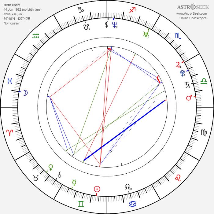 Jae-kyeong Seo - Astrology Natal Birth Chart