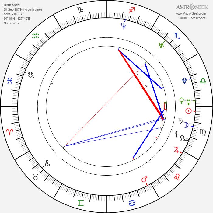 Jae-mo Ahn - Astrology Natal Birth Chart