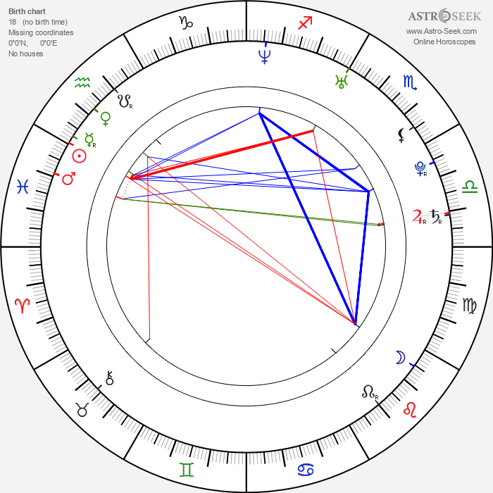 Jae-won Kim - Astrology Natal Birth Chart