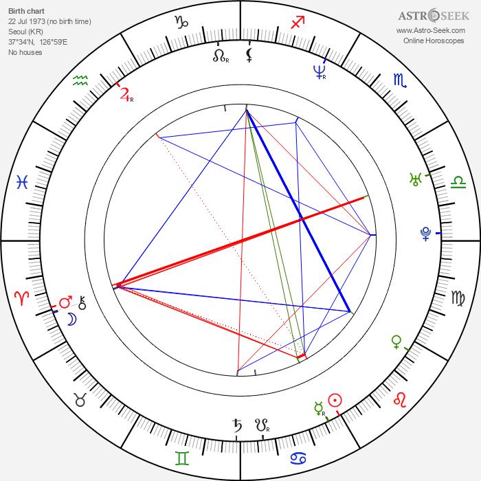 Jae Woo Park - Astrology Natal Birth Chart