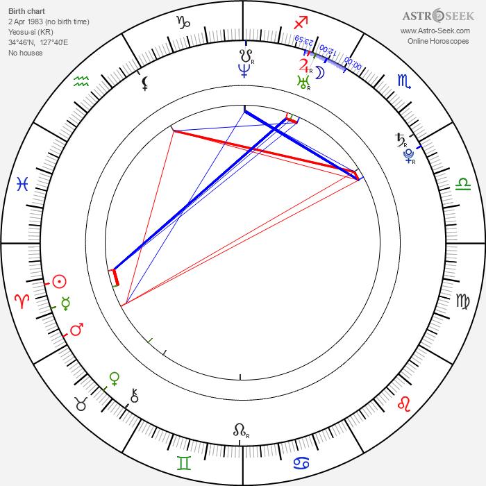Jae-wook Kim - Astrology Natal Birth Chart