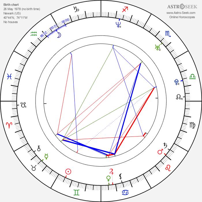 Jaheim - Astrology Natal Birth Chart