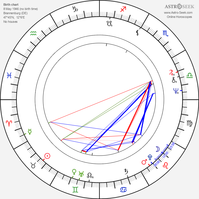 Jaid Barrymore - Astrology Natal Birth Chart