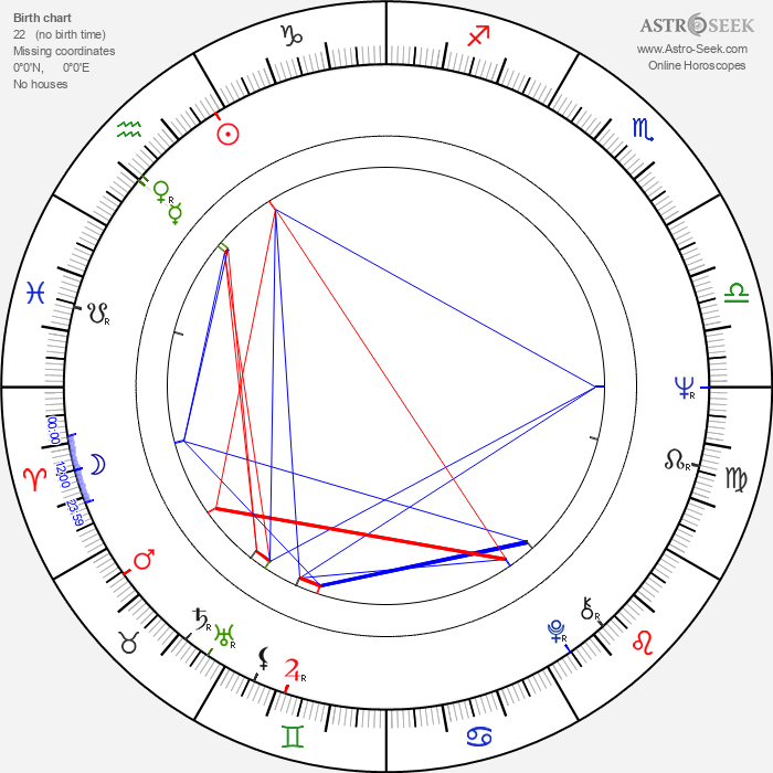 Jaime Humberto Hermosillo - Astrology Natal Birth Chart