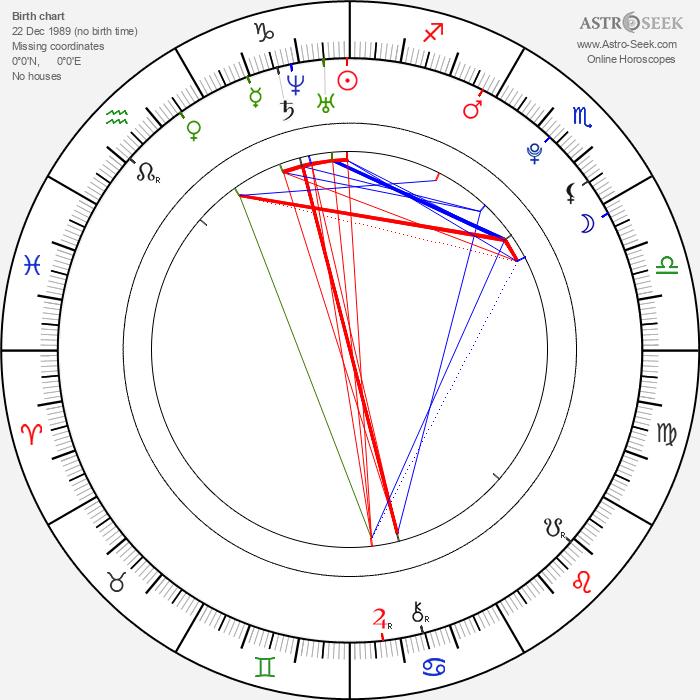 Jaime Olías - Astrology Natal Birth Chart