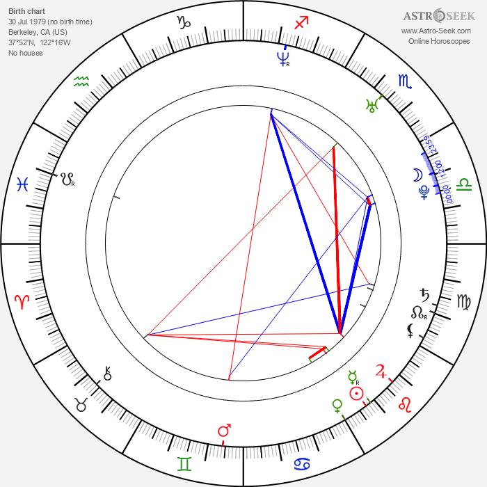 Jake Bern - Astrology Natal Birth Chart