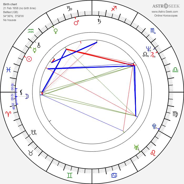 Jake Burns - Astrology Natal Birth Chart