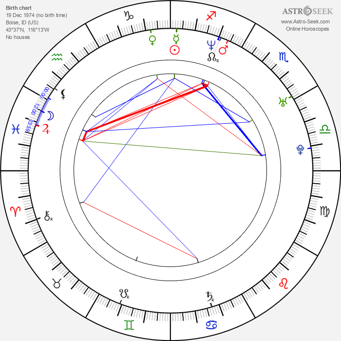 Jake Plummer - Astrology Natal Birth Chart
