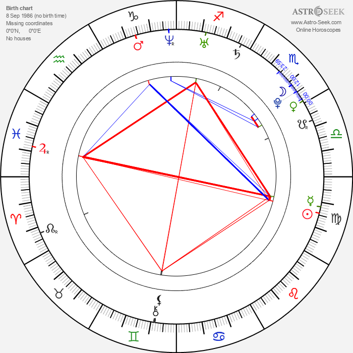 Jake Sandvig - Astrology Natal Birth Chart