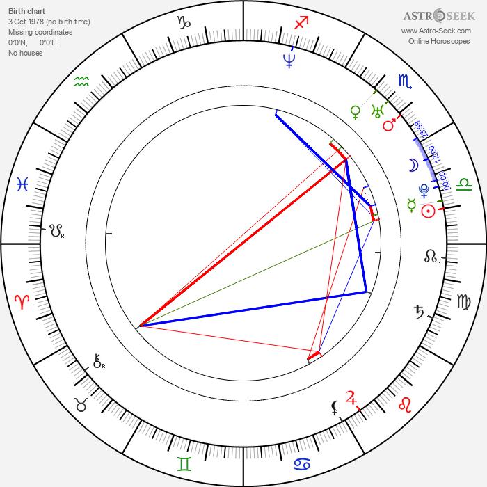 Jake Shears - Astrology Natal Birth Chart