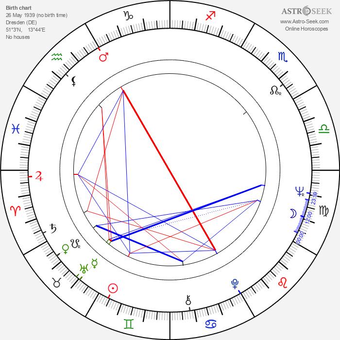 Jaki Liebezeit - Astrology Natal Birth Chart