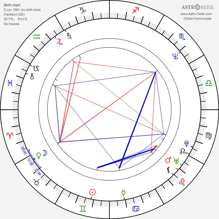 Jakob Claussen - Astrology Natal Birth Chart