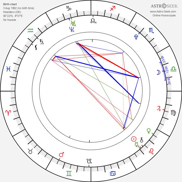 Jakob Fals Nygaard - Astrology Natal Birth Chart