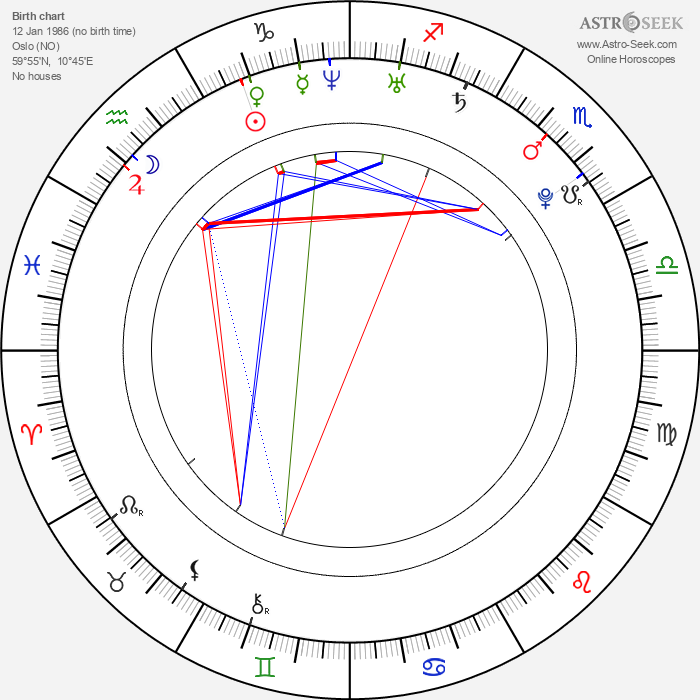 Jakob Oftebro - Astrology Natal Birth Chart