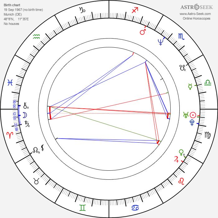 Jakob Schäuffelen - Astrology Natal Birth Chart