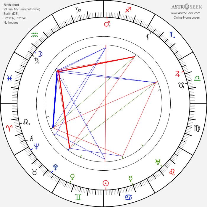Jakob Tiedtke - Astrology Natal Birth Chart