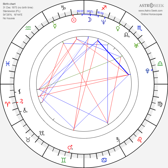 Jakob Ziemnicki - Astrology Natal Birth Chart