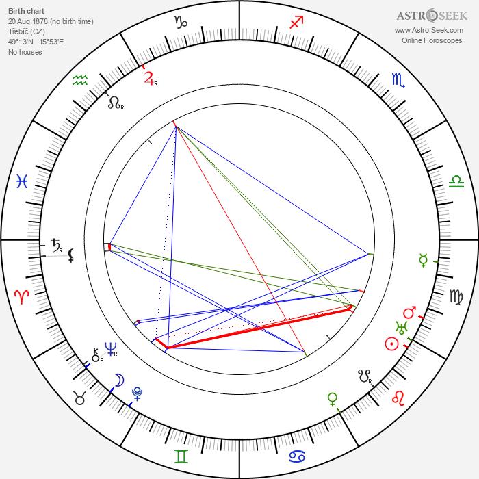 Jakub Deml - Astrology Natal Birth Chart