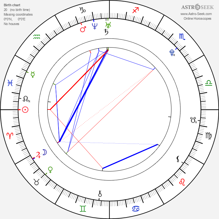 Jakub Gierszal - Astrology Natal Birth Chart