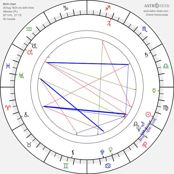 Jakub Goldberg - Astrology Natal Birth Chart