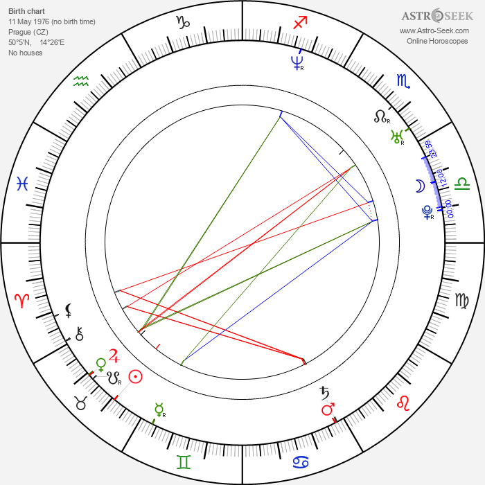Jakub Hejna - Astrology Natal Birth Chart