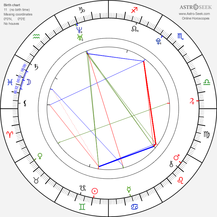 Jakub Hrabák - Astrology Natal Birth Chart