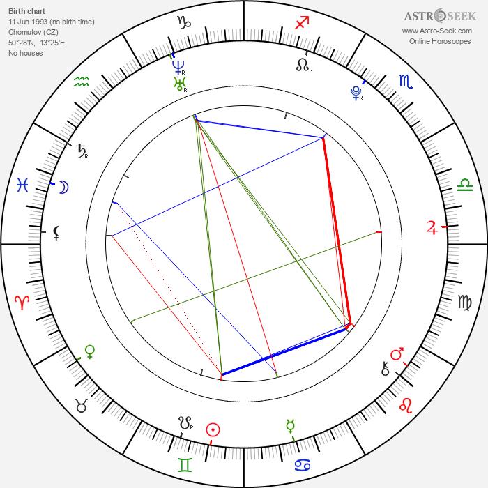 Jakub Hrabák - Astrology Natal Birth Chart