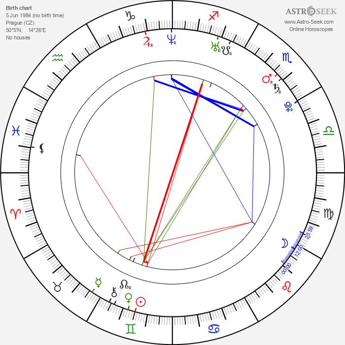 Jakub Klepiš - Astrology Natal Birth Chart