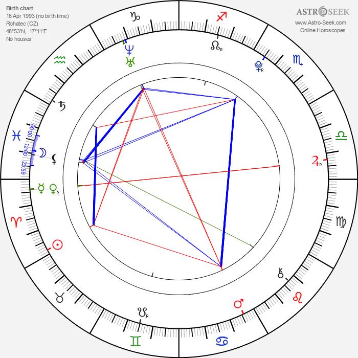 Jakub Kornfeil - Astrology Natal Birth Chart