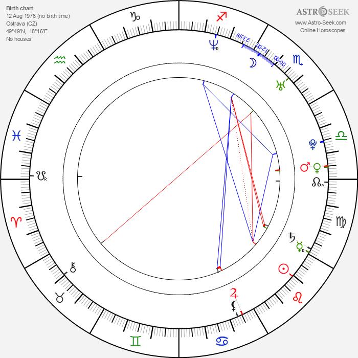 Jakub Kuba - Astrology Natal Birth Chart