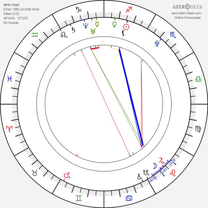 Jakub Lev - Astrology Natal Birth Chart