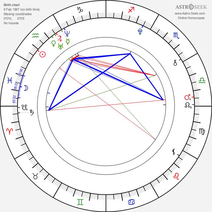 Jakub Meier - Astrology Natal Birth Chart