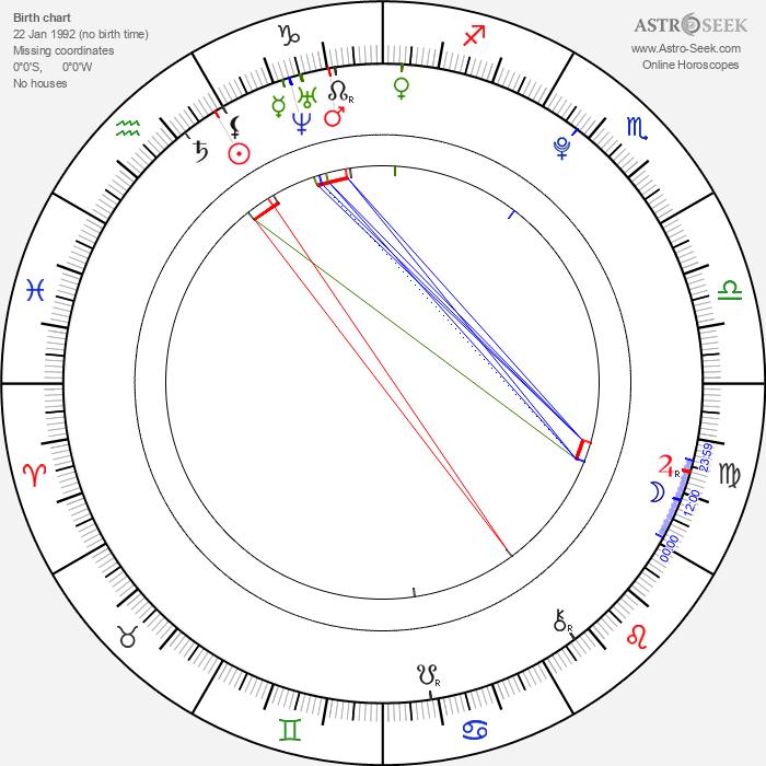 Jakub Neubauer - Astrology Natal Birth Chart