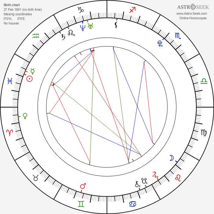 Jakub Orsava - Astrology Natal Birth Chart