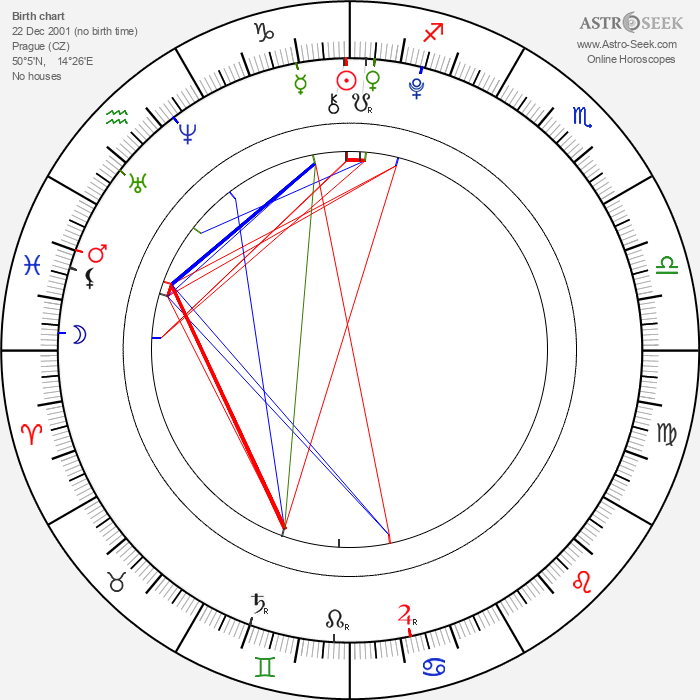 Jakub Pozler - Astrology Natal Birth Chart