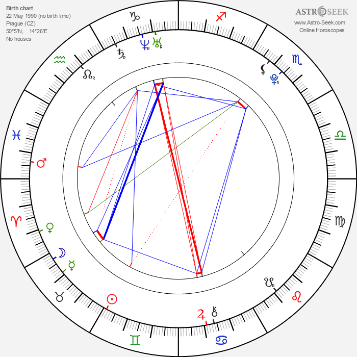 Jakub Štáfek - Astrology Natal Birth Chart