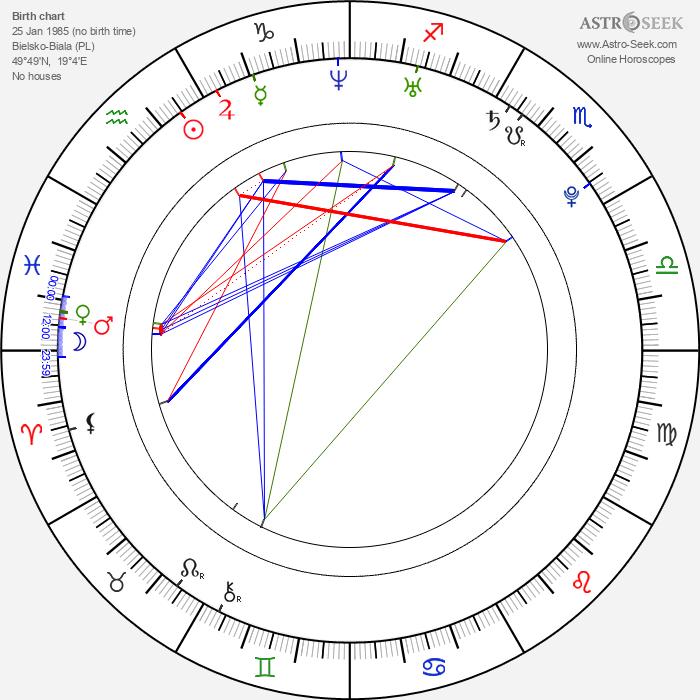 Jakub Strzelecki - Astrology Natal Birth Chart