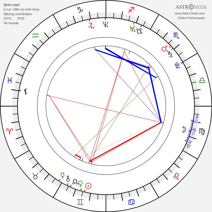 Jakub Tvrdík - Astrology Natal Birth Chart