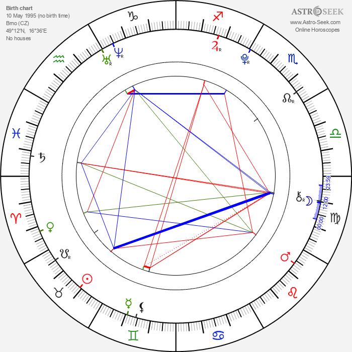 Jakub Votýpka - Astrology Natal Birth Chart