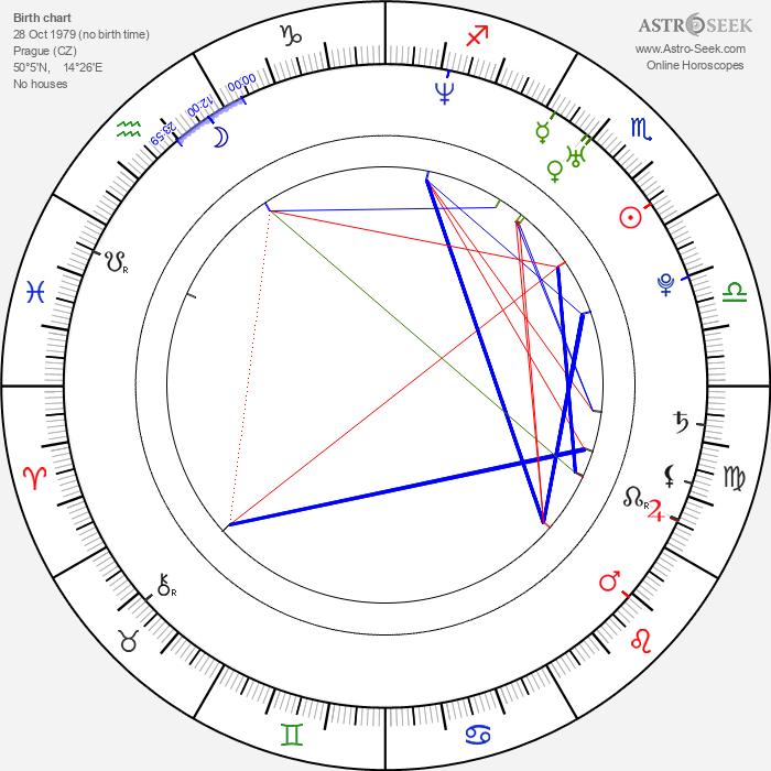 Jakub Zdeněk - Astrology Natal Birth Chart