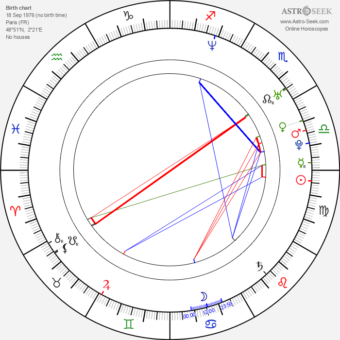 Jalil Lespert - Astrology Natal Birth Chart