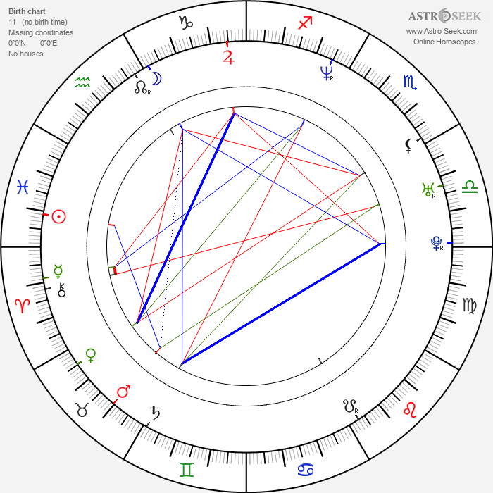 Jamal Duff - Astrology Natal Birth Chart