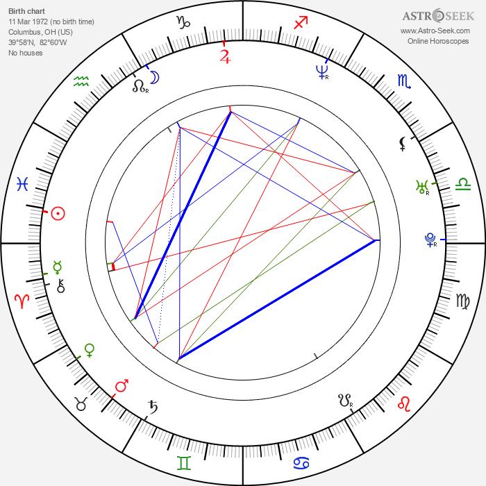 Jamal Duff - Astrology Natal Birth Chart