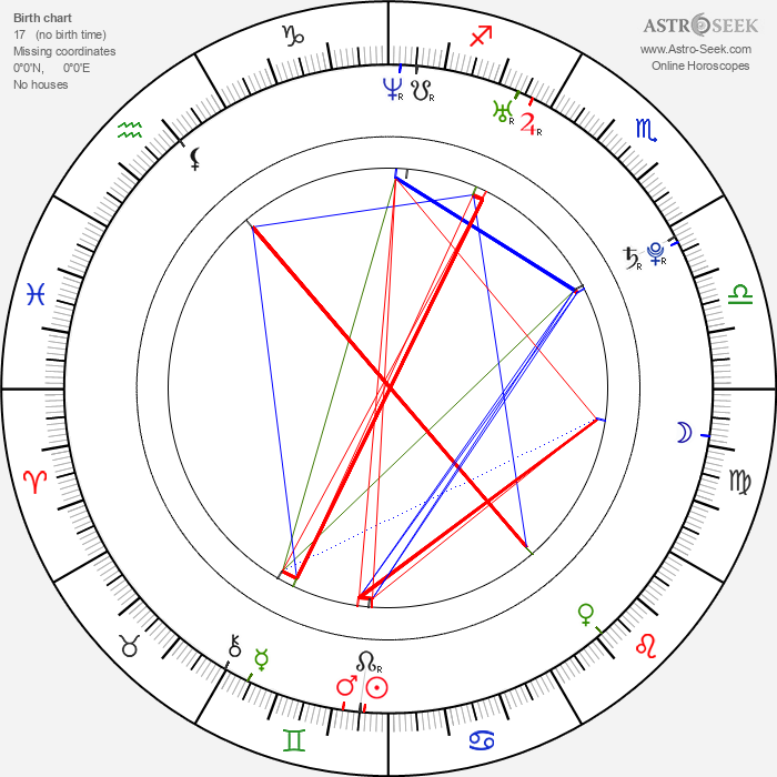 Jamal Mixon - Astrology Natal Birth Chart
