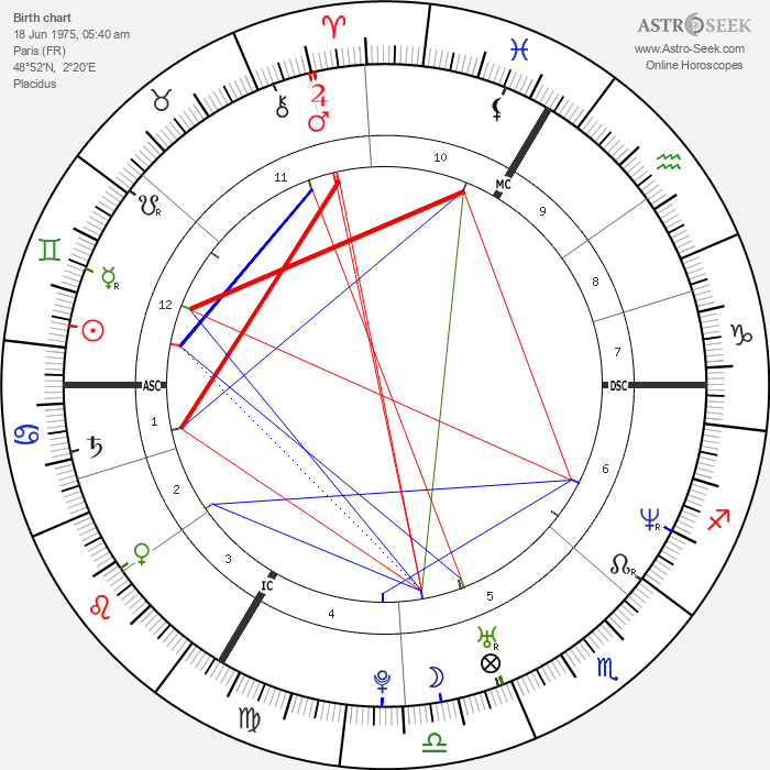 Jamel Debbouze - Astrology Natal Birth Chart